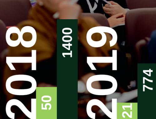 Отчет о деятельности Фонда в 2017-2019 годах